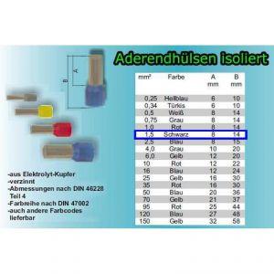 100 Stück Aderendhülsen 0,5mm² blau