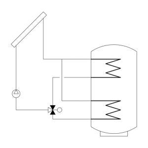 "LK525 3-Wege Zonenventil Solar mit Motor 3/4"""