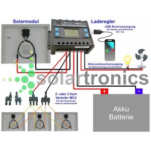 Solar Set 20A Laderegler Stecker Kabel für 2 Solarmodul Photovoltaik Inselanlage