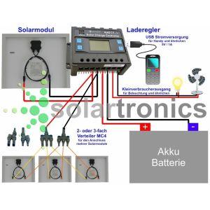 Solar Set 1000 Watt Wandler 20A Laderegler Stecker Kabel für 2 Solarmodul Photovoltaik Inselanlage